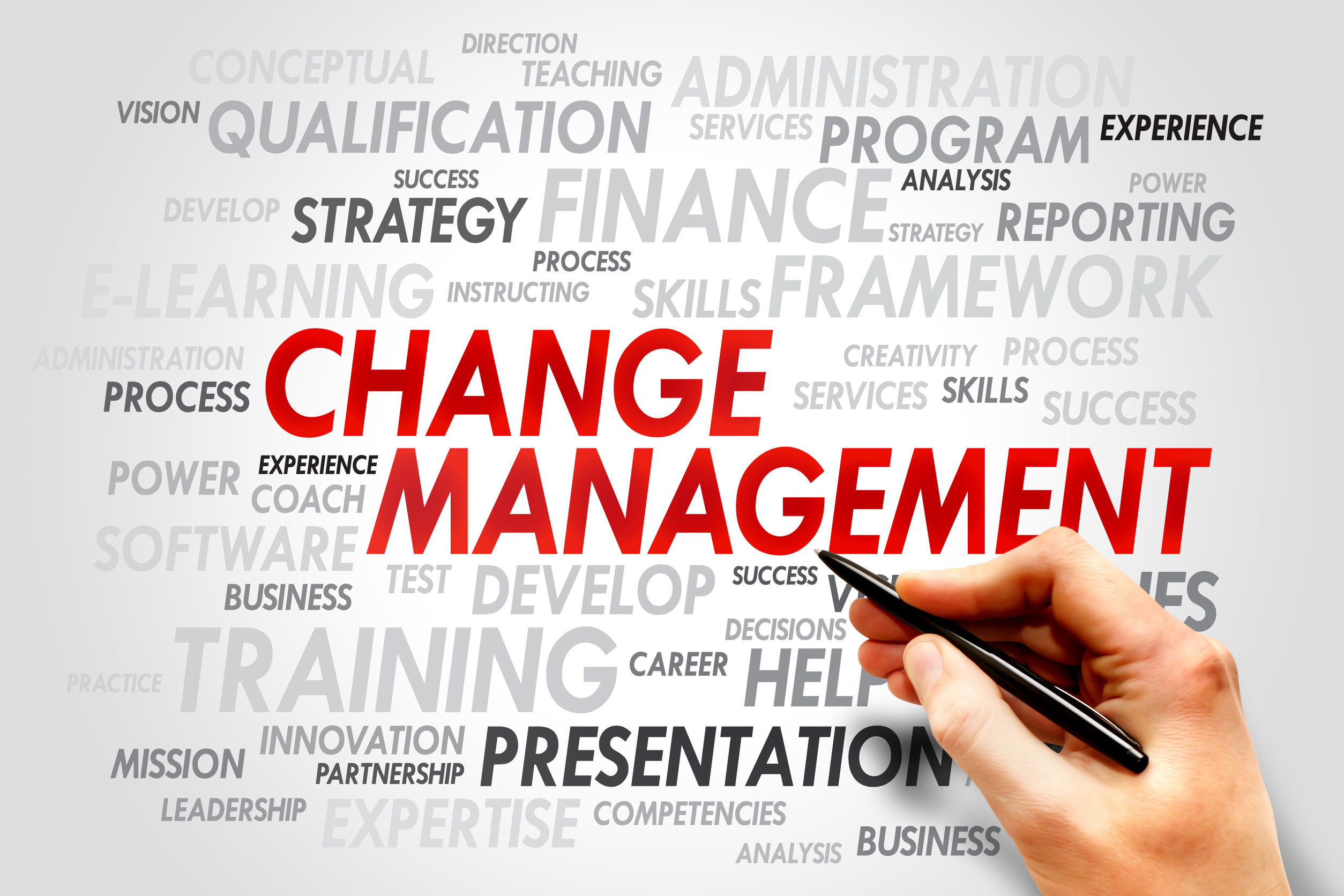 4 Ways Change Management Integration Will Skyrocket Your ERP Strategy