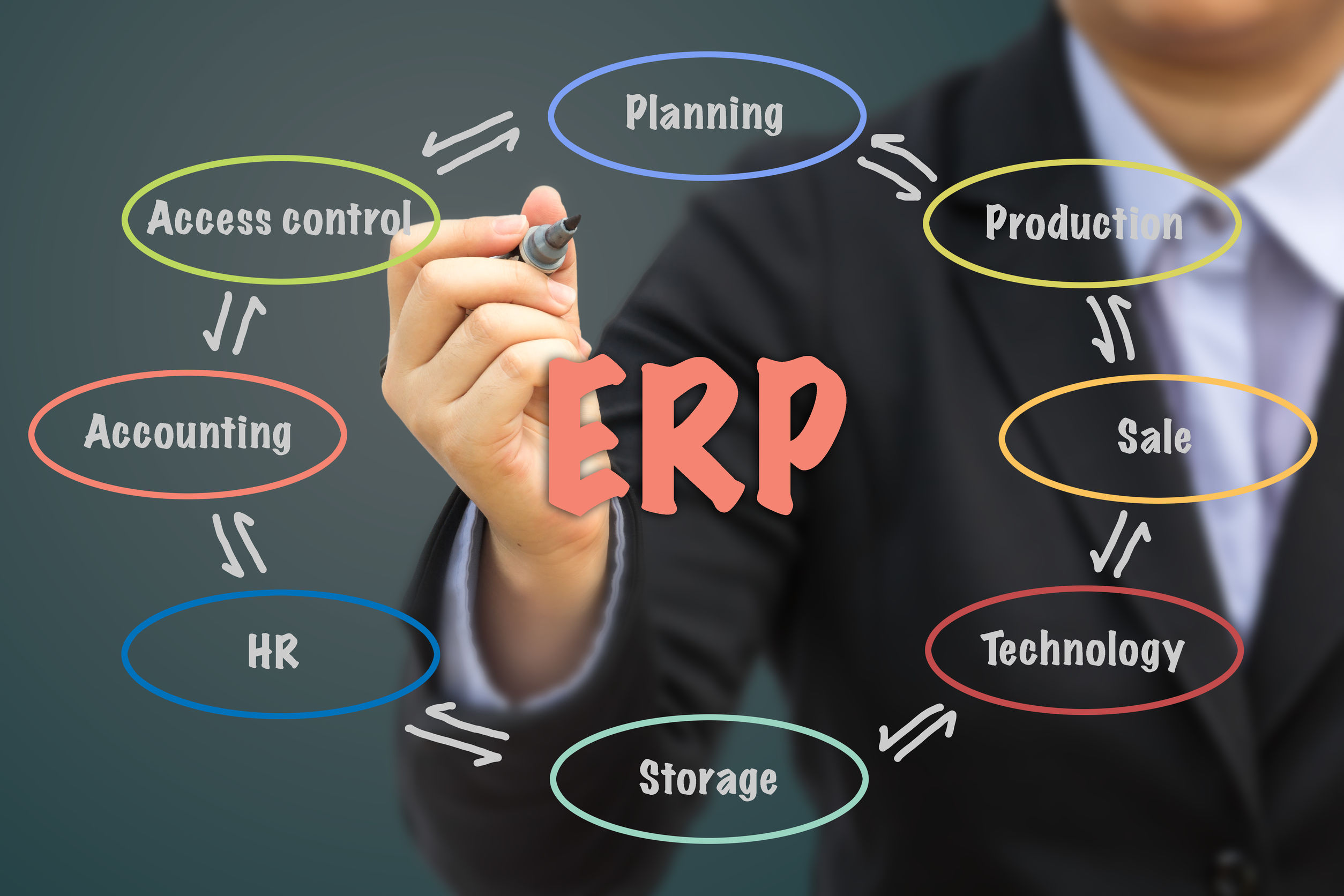 Contemplating an ERP? Consider These 6 Factors When Comparing Vendors